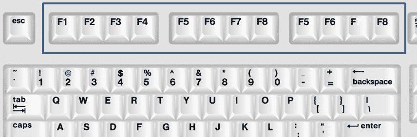 The F-Keys