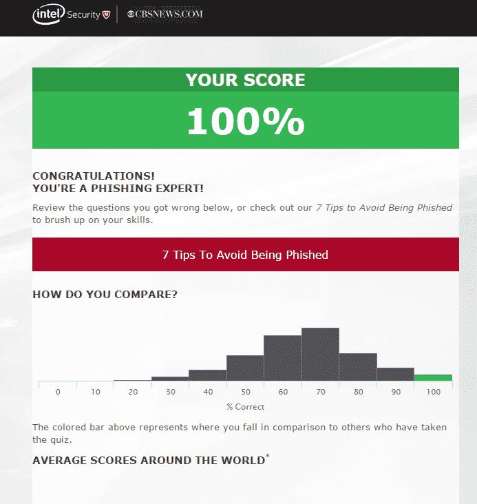 MyFinalScore