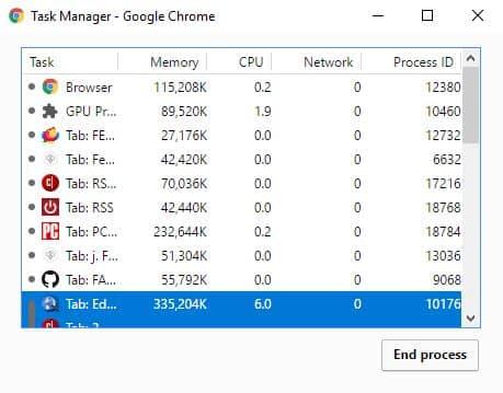 Google-Task-Manager