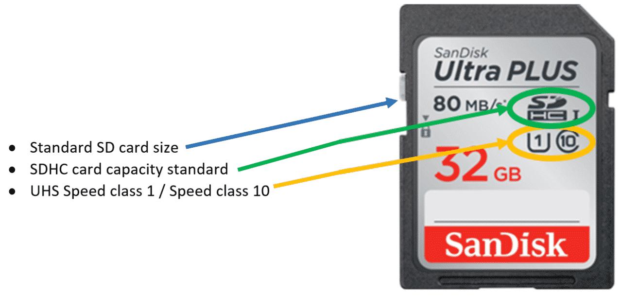 SD card example symbols