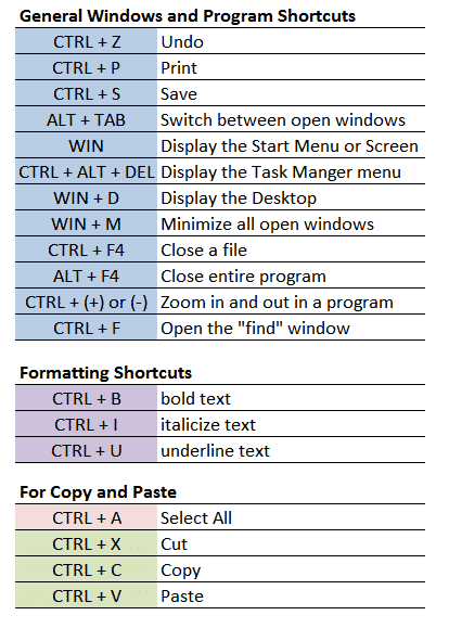 Favorite-Keyboard-Shortcuts01